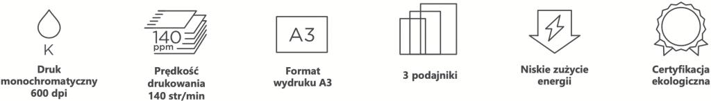 Cechy drukarki monochromatycznej RISO ComColor black FT1430