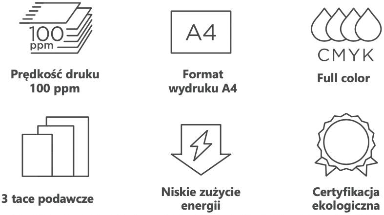 Cechy drukarki atramentowej RISO ComColor FT 5000